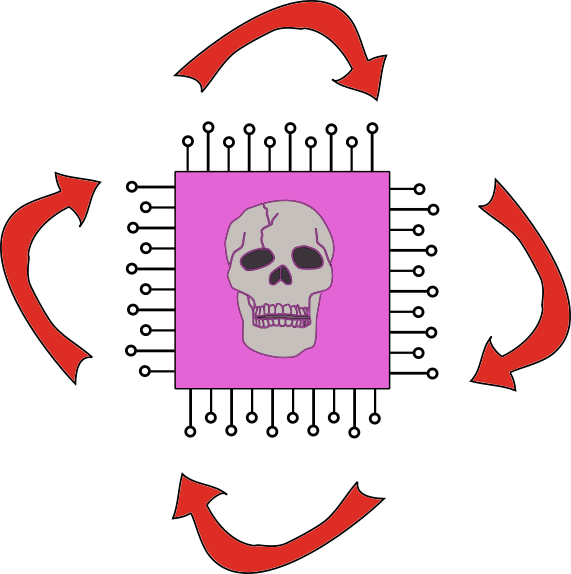 Drawning of a skull in CPU inside a loop icon