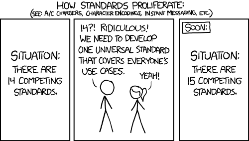 Comic number 927 of xkcd